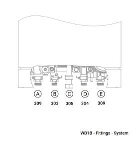 WB1B Fittings - System