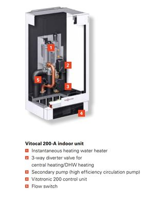 Vitocall 200-A Indoor Unit (with water heater)