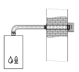 Horizontal Flue Balanced Diag