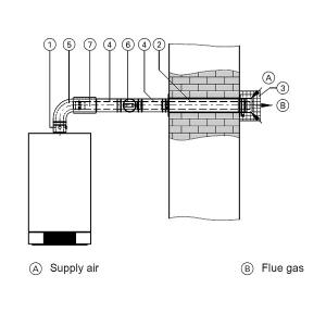 Horizontal Flue diagram image 600px