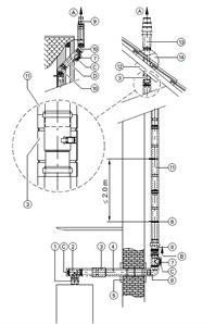 FLue External Wall Routing Dept